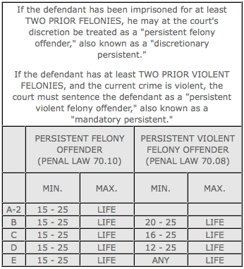 two prior felony sentencing chart